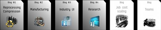 Blog_progression_for_research_blog_550px