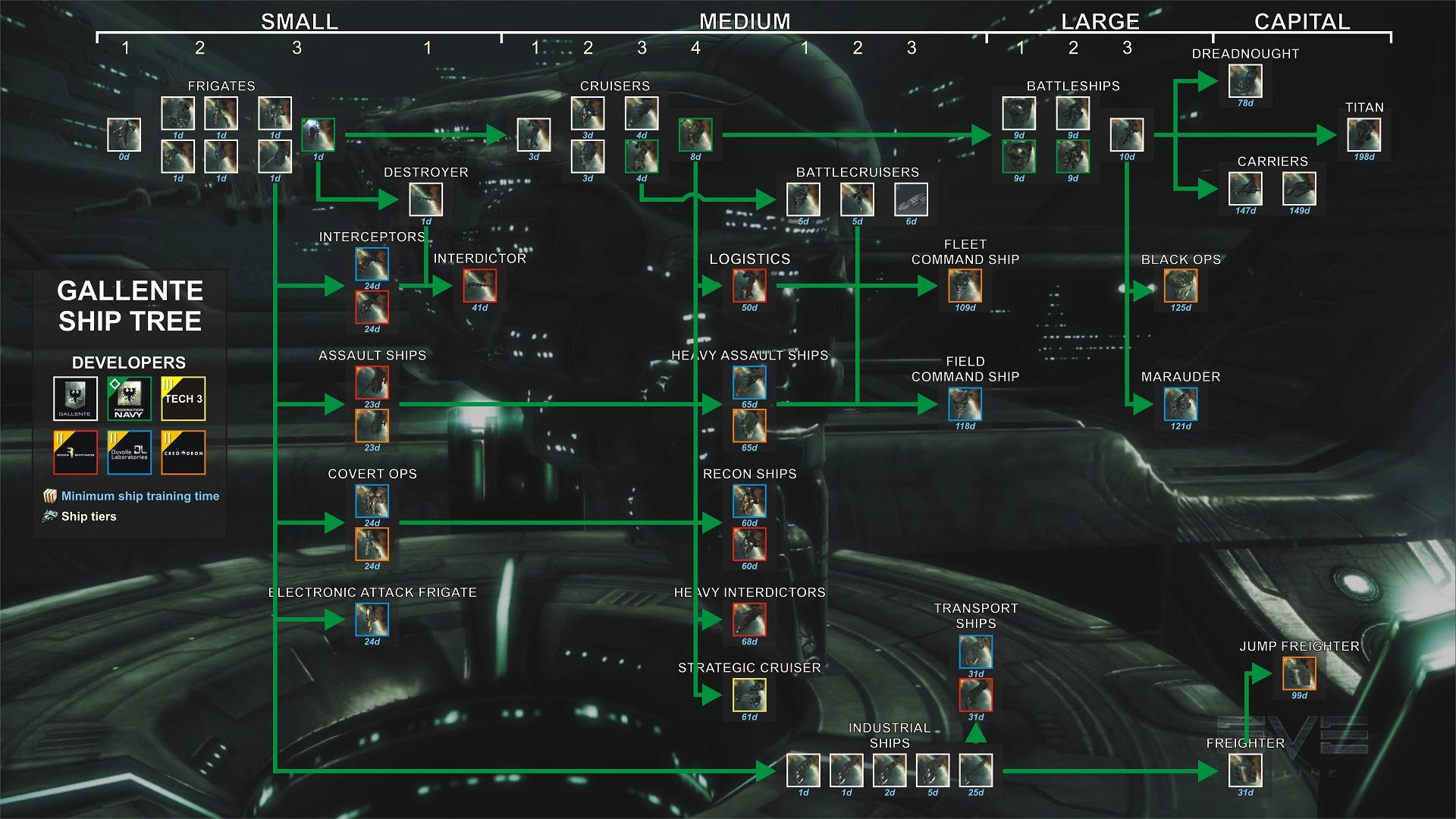 Eve online skill tree mining