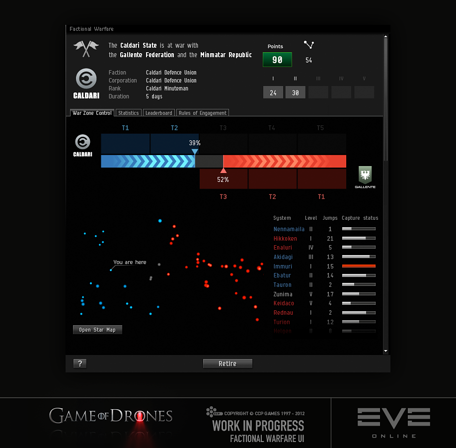 Factional Warfare overhaul | EVE Online