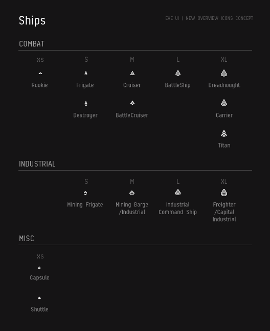 UI Modernization - Icon Strategy | EVE Online