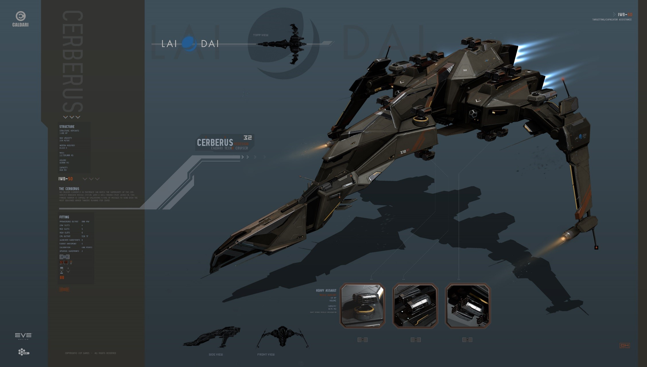 Eve Online Ship Builds